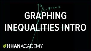 introduction to graphing inequalities two variable linear