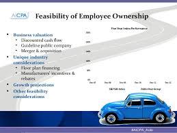 aicpa auto dealership conference