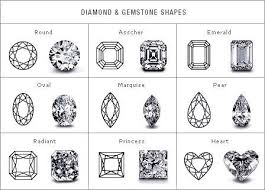 engagement ring styles 10 charts to help you find the engagement ring deseret news