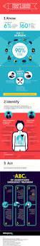 97 best allergy education images on pinterest food allergies
