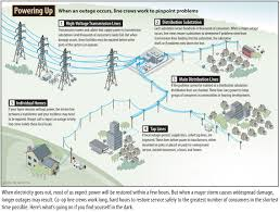 utility transformer wiring diagram utility switch wiring utility