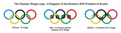 what does the logo the open scroll part 16 what does the olympic rings logo