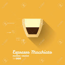 Modern Simple Espresso Macchiato Modern Recipe Poster Coffee