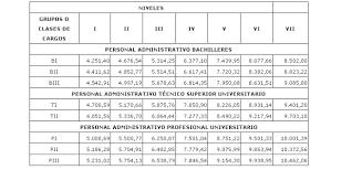 tabla de salarios en costa rica 2016 venezuela le sube el sueldo a los obreros y funcionarios públicos