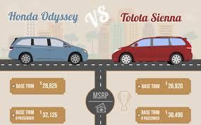 honda odyssey vs toyota sienna infographic infographic