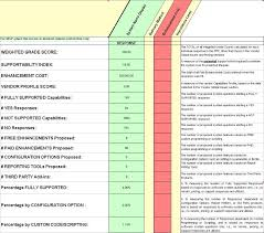 pos template software evaluation u0026 selection restaurant point