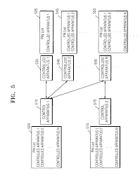 patent us8464055 method and apparatus of ensuring security of