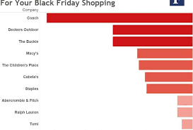 buckle black friday these 10 retailers are the most desperate for your black friday