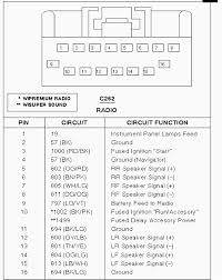 i need a stereo wiring diagram for 2002 dodge ram 1500 5 9l