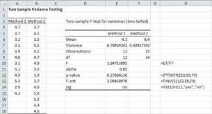 two sample hypothesis testing to compare variances real