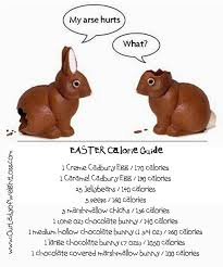 s chocolate bunnies easter calorie guide my hurts our of weight loss