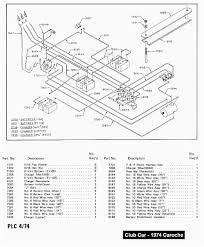 club car 48 volt wiring diagram ansis me