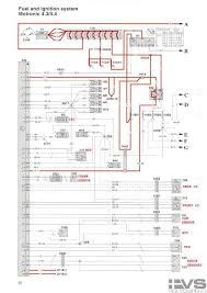 ecu wiring diagram performance modifications volvospeed forums