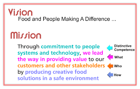 personal mission statement examples for managers copywritingname