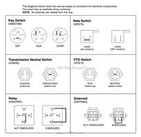 gravely 988092 010000 pro 150 16hp kawasaki parts diagram