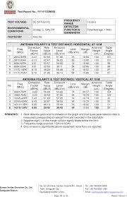 bureau tcl b005 mobile hotspot folio test report emc report tcl communication ltd