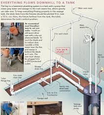 Installing Basement Shower Drain by Venting A Combined Basement Bathroom Laundry Room Into Existing