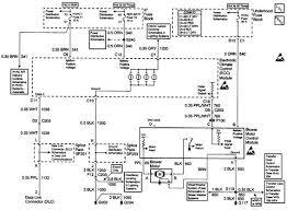 1998 blazer fuse diagram 1998 wiring diagrams instruction