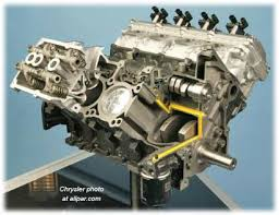 engine diagram and 5 7 hemi engine wiring diagrams instruction