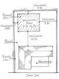 accessory dwelling unit in minneapolis humphrey public affairs