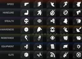 Blind Eye Black Ops 2 Call Of Duty Ghosts Perks List Black Ops 3