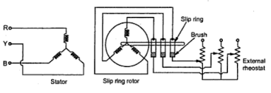 rotor resistance starter your electrical home