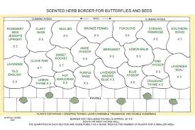 butterfly garden plans zone 9 28 images plant selection