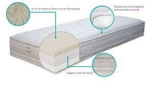 offerta materasso lattice materasso in memory e lattice in offerta