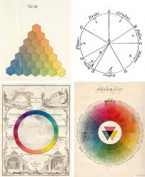 history of the color wheel u2013 lines and colors