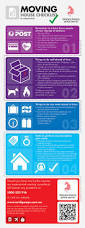 Household Essentials List 130 Best Images About Moving U0026 Packing On Pinterest Infographic
