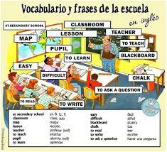 Ropa Interior En Ingles Ficha Para Aprender Fácilmente Las Palabras Y Las Frases Más