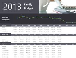 Family Budget Excel Template Family Budget Office Templates