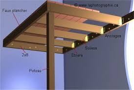 construire sa chambre construire une mezzanine