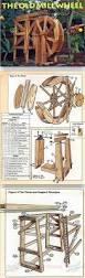 Home Design 3d Pour Pc Gratuit by Best 25 Logiciel Plan Maison Ideas On Pinterest Clavier