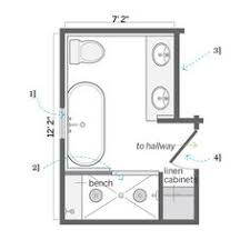 Master Bathroom Floor Plans Bathroom Floor Plans Bathroom - Master bathroom design plans