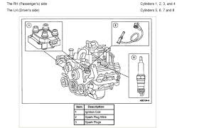 ninety eight regency diagram the coil pack and spark plug wires
