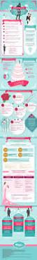 Wedding Coordinator Job Description 41 Catchy Wedding Planner Slogans And Taglines Wedding Planners