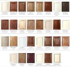 Make Raised Panel Cabinet Doors Shaker Panel Cabinet Doors Musicalpassion Club
