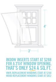 indow pricing custom made interior storm windows cost