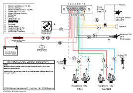 radio pro 4 wiring diagram radio wiring diagrams collection