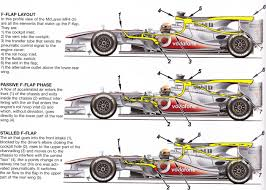 mclaren f1 drawing formula 1 f duct rear wings an aero challenge willem toet
