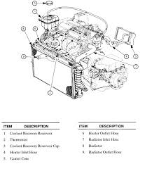 1997 saturn sc1 engine diagram saturn wiring diagram instructions