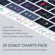 cancer graph infographics graphs net the 25 best donut chart ideas on pinterest candy corner ideas