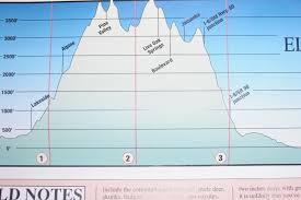 Glamis Dunes Map Algodones Dunes Wilderness Joe U0027s Cross Country Blog