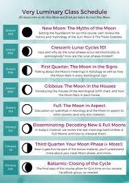 luminary living la vida lunar