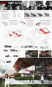 3436 best architectural presentations drawings models concepts