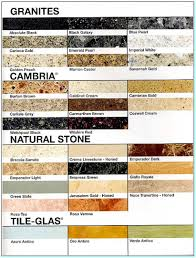 types of flooring materials torahenfamilia com types of