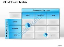 Ge Mckinsey Matrix Powerpoint Presentation Slides Powerpoint Mckinsey Ppt