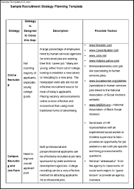 Project Plan Outline Template Free by 20 Project Plan Outline Template Free Strategy Pyramid