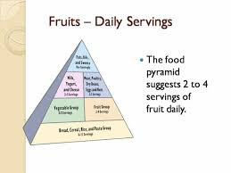 food pyramid fruits powerpoint lesson k 5 computer lab